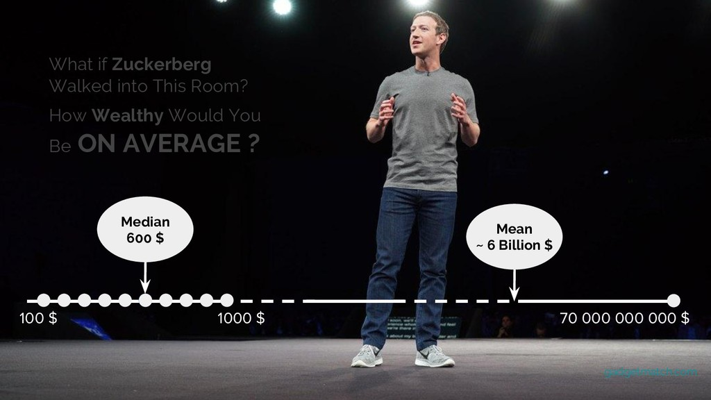 How Wealthy Would You Be ON AVERAGE ? What if Z...