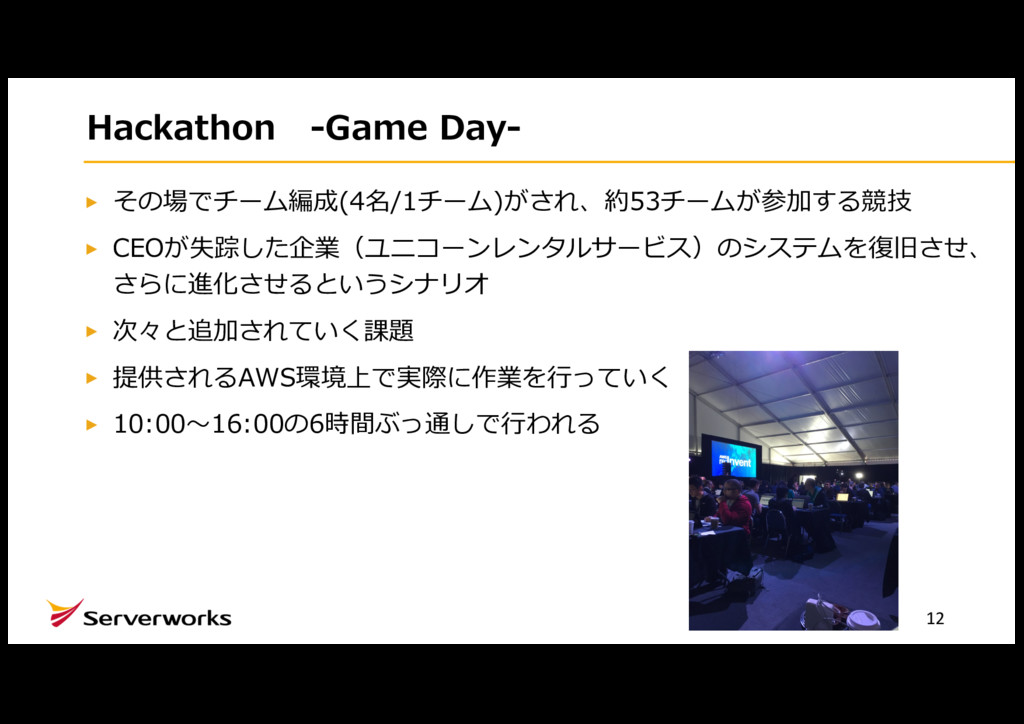 Hackathon -Game Day- その場でチーム編成(4名/1チーム)がされ、約53チ...