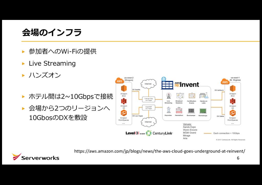 会場のインフラ 参加者へのWi-Fiの提供 Live Streaming ハンズオン ホテル間...