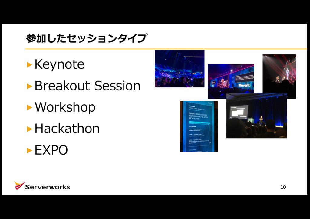 参加したセッションタイプ Keynote Breakout Session Workshop ...