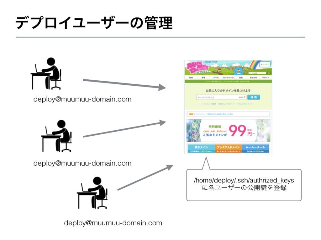 σϓϩΠϢʔβʔͷཧ deploy@muumuu-domain.com deploy@muu...