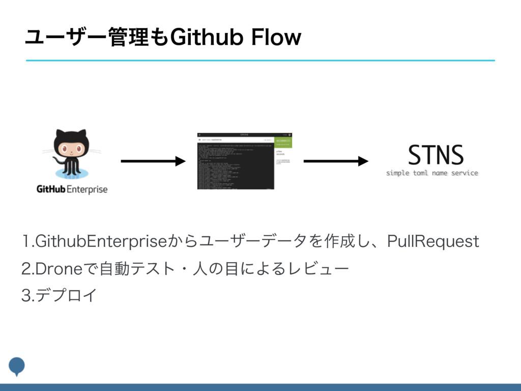 Ϣʔβʔཧ(JUIVC'MPX (JUIVC&OUFSQSJTF͔ΒϢʔβʔσʔλΛ...