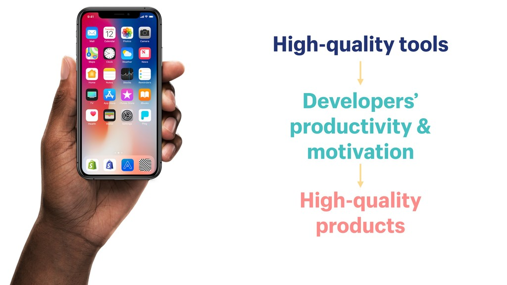 High-quality tools Developers' productivity & m...