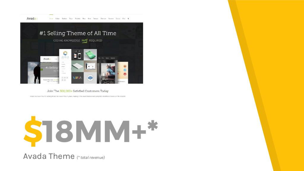 $18MM+* Avada Theme (* total revenue)