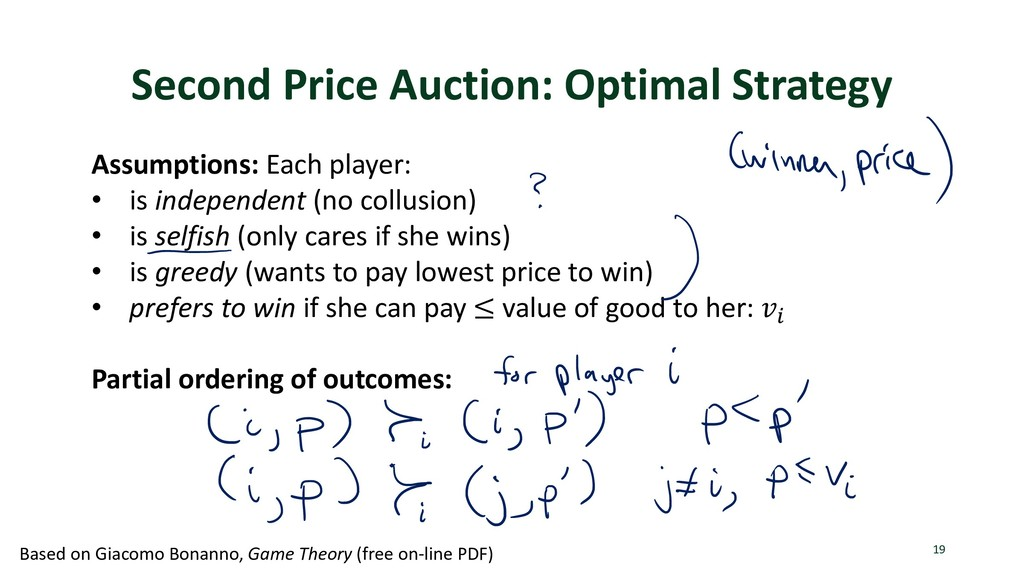 Second Price Auction: Optimal Strategy 19 Assum...