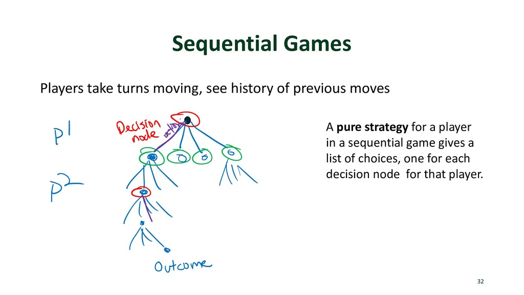 Sequential Games Players take turns moving, see...