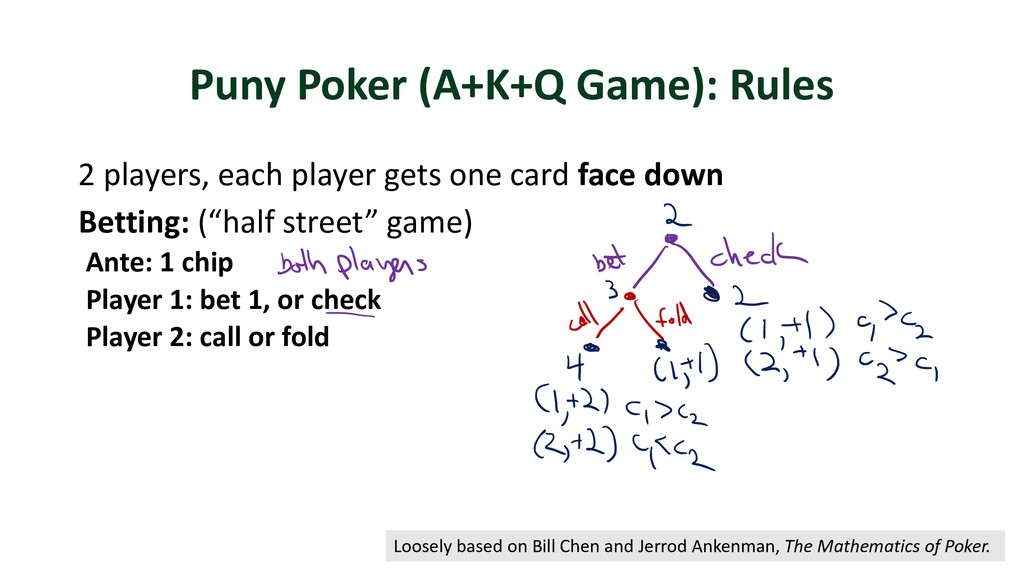 Puny Poker (A+K+Q Game): Rules 2 players, each ...