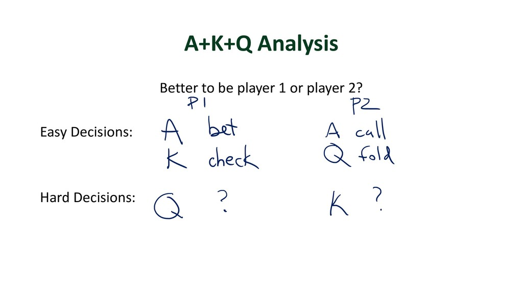 A+K+Q Analysis Better to be player 1 or player ...