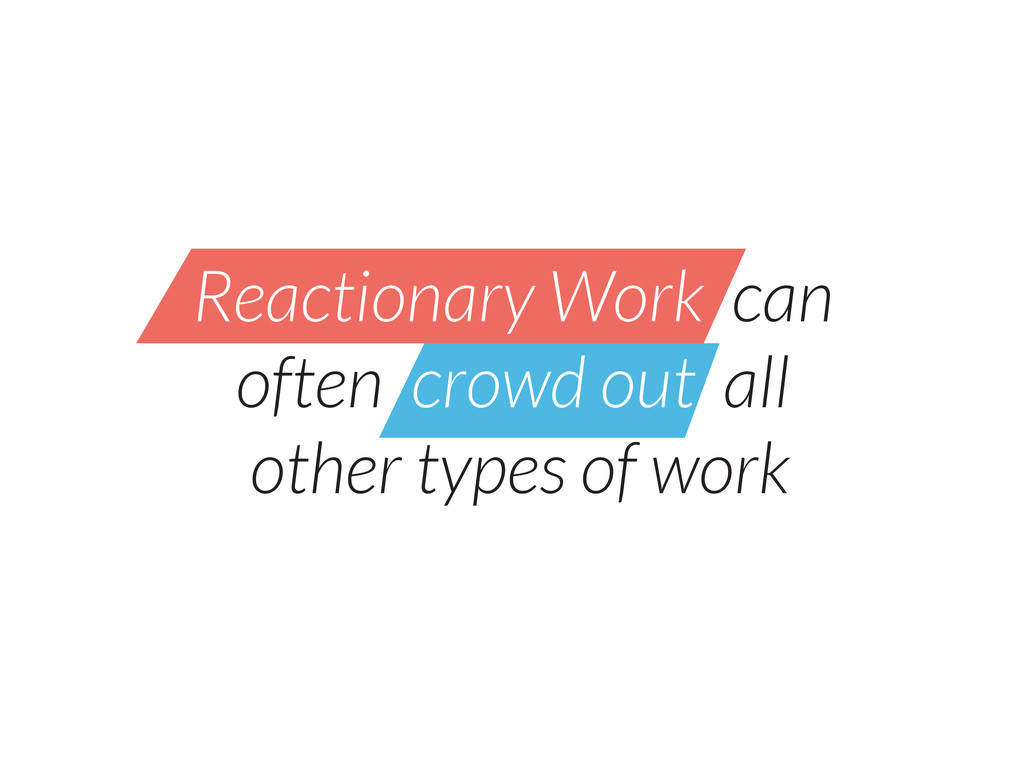 Reactionary Work can often crowd out all other ...