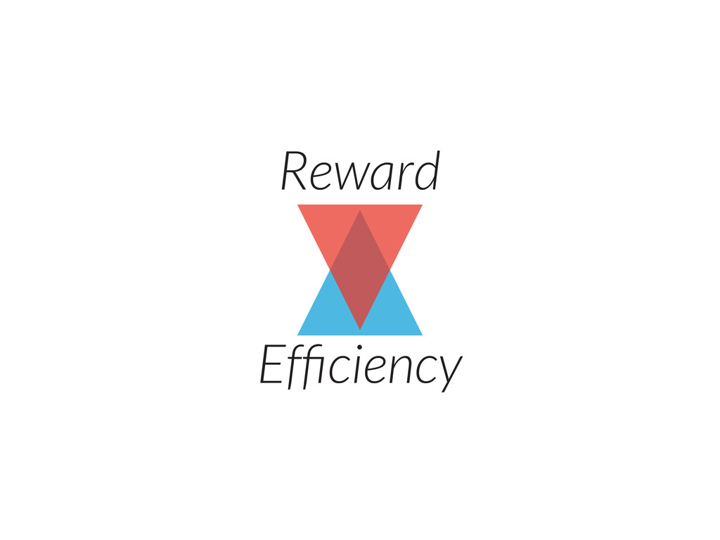 Reward Efficiency