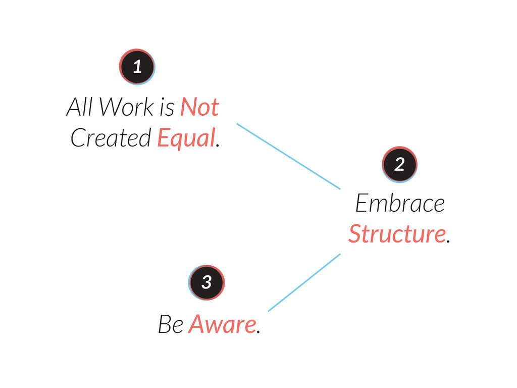All Work is Not Created Equal. Embrace Structur...