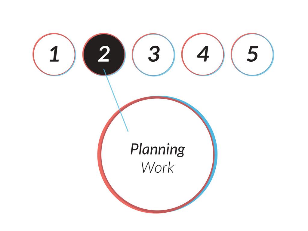 1 2 3 4 5 Planning Work