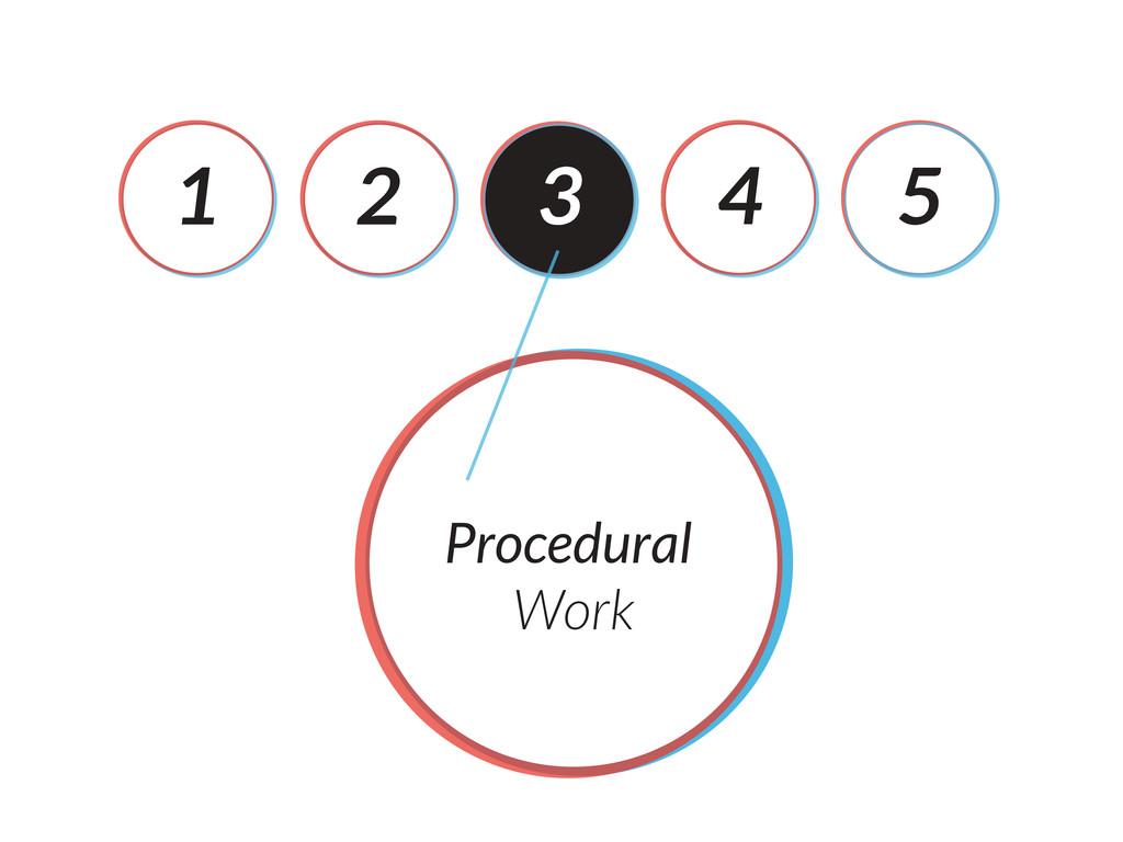 1 2 3 4 5 Procedural Work