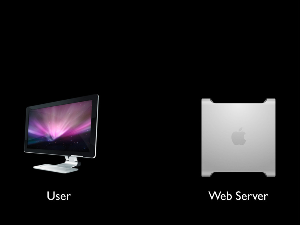 User Web Server