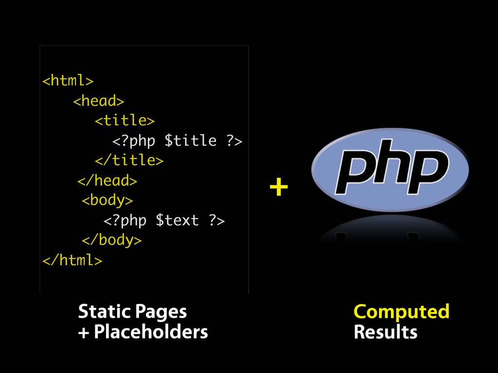 Static Pages + Placeholders <html> <head> <titl...