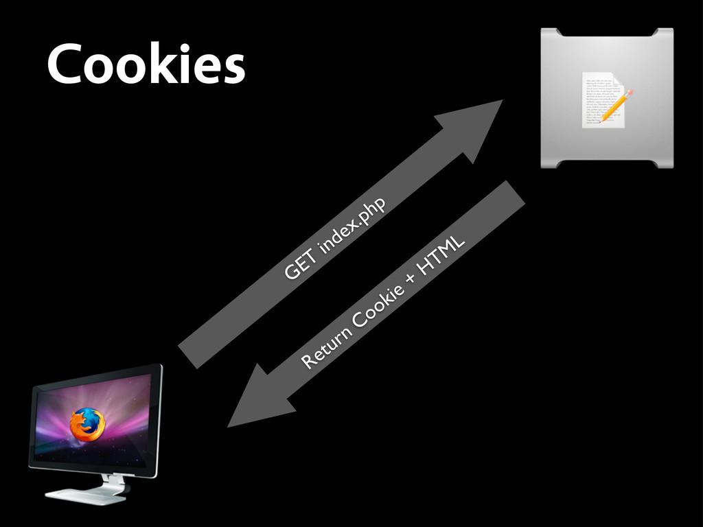 GET index.php Return Cookie + HTML Cookies