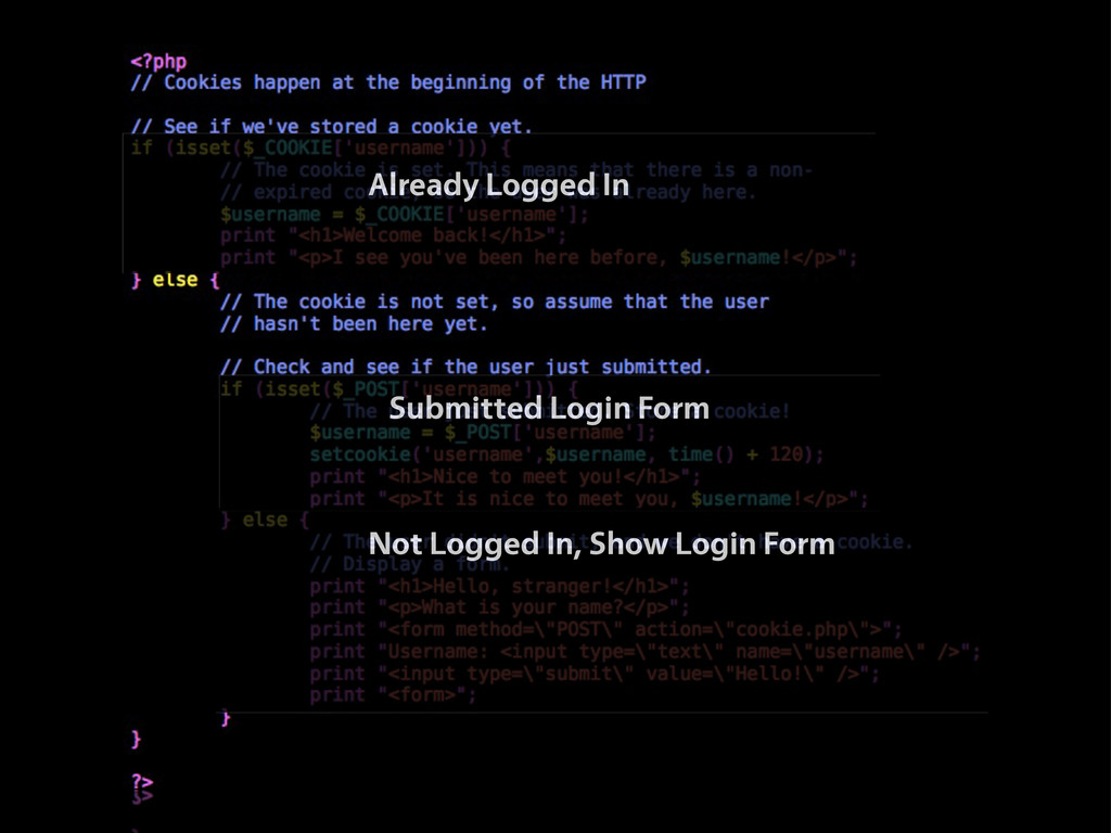 Already Logged In Submitted Login Form Not Logg...