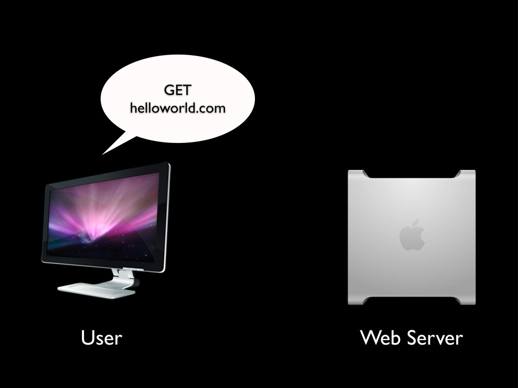 GET helloworld.com User Web Server