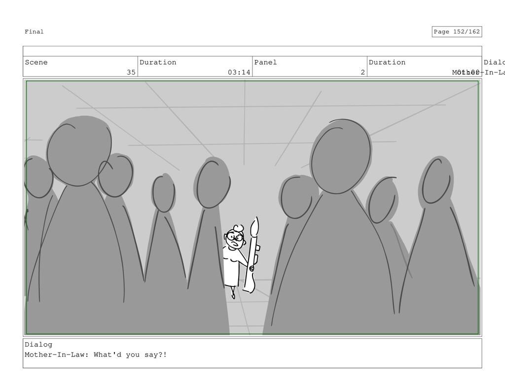 Scene 35 Duration 03:14 Panel 2 Duration 01:00 ...