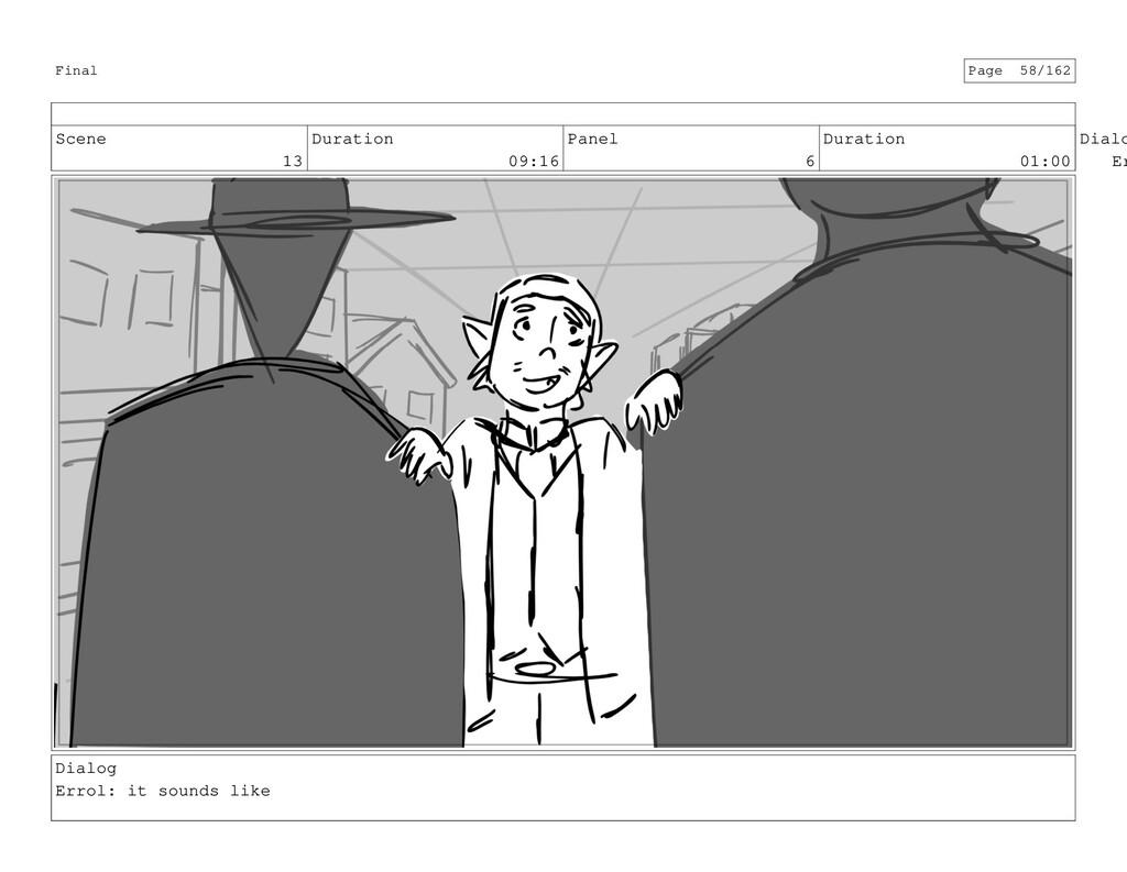 Scene 13 Duration 09:16 Panel 6 Duration 01:00 ...
