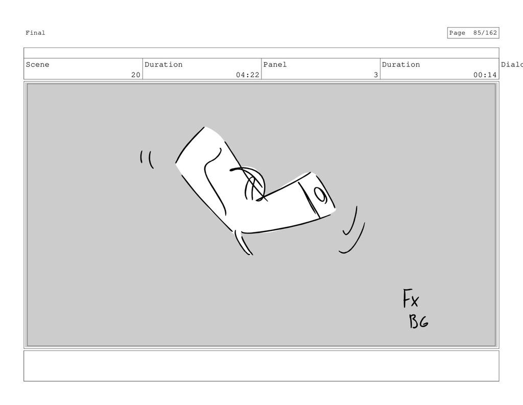 Scene 20 Duration 04:22 Panel 3 Duration 00:14 ...