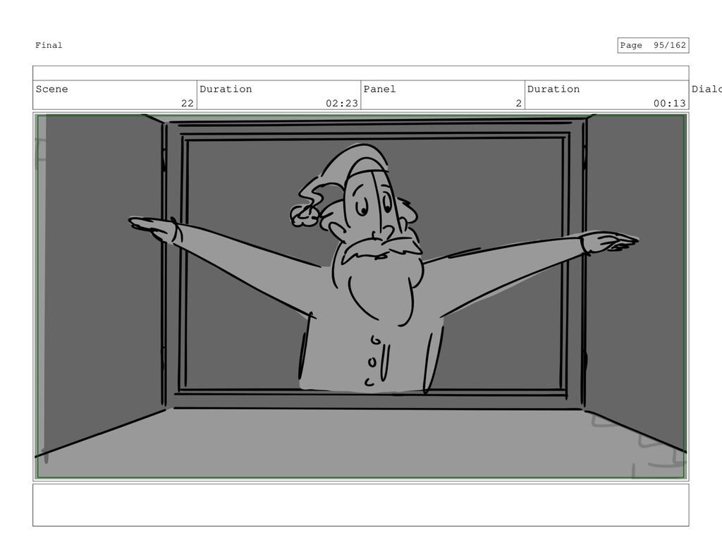 Scene 22 Duration 02:23 Panel 2 Duration 00:13 ...