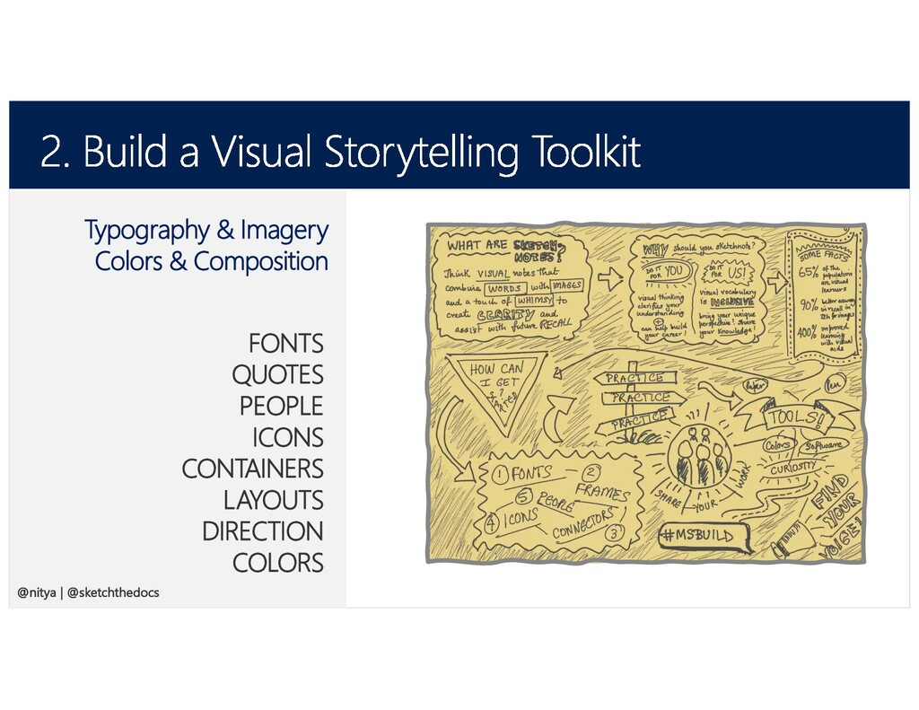 @SketchTheDocs @nitya FONTS QUOTES PEOPLE ICONS...