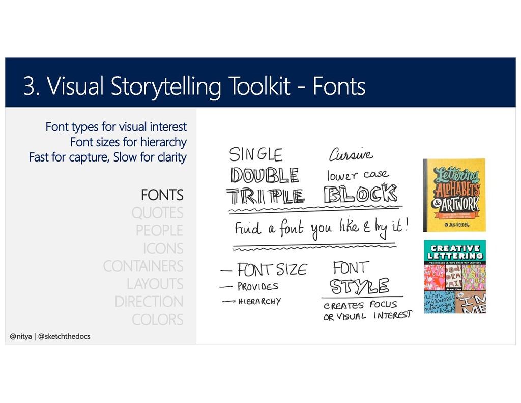 @SketchTheDocs @nitya Font types for visual int...