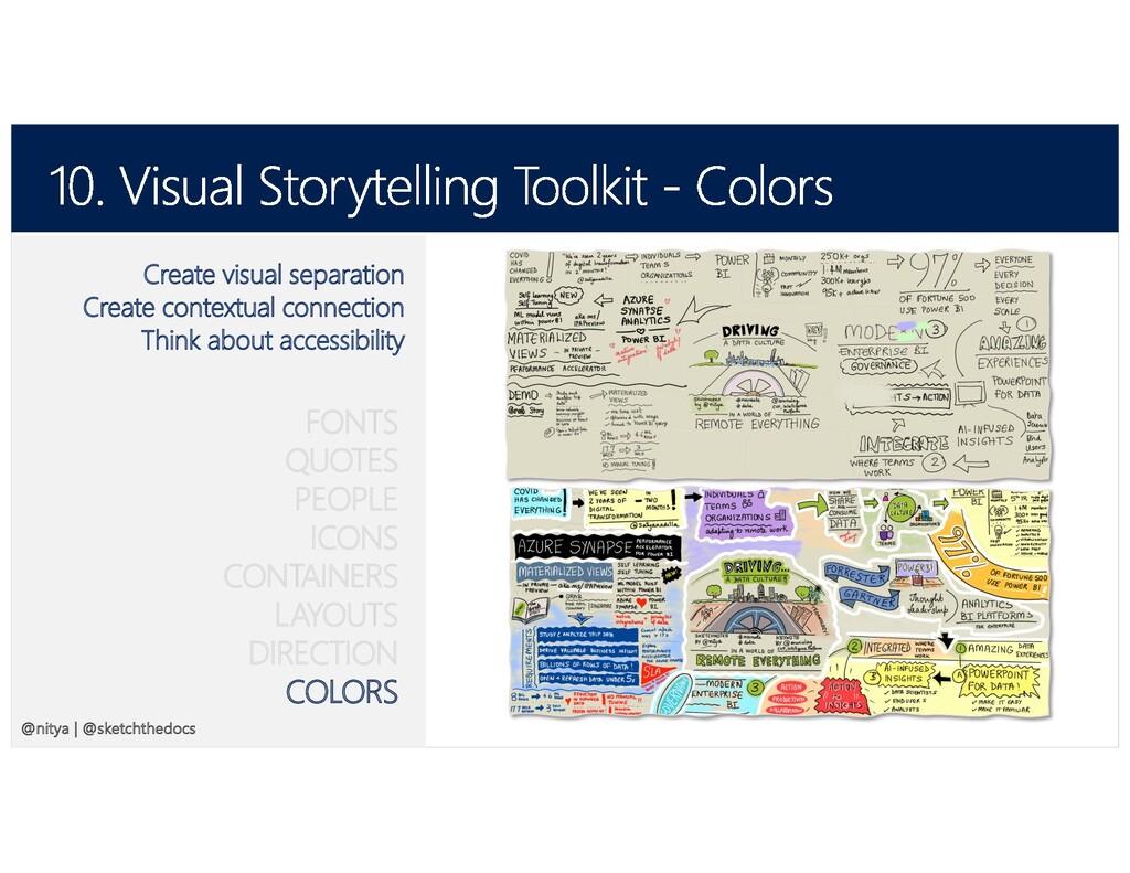 @SketchTheDocs @nitya Create visual separation ...