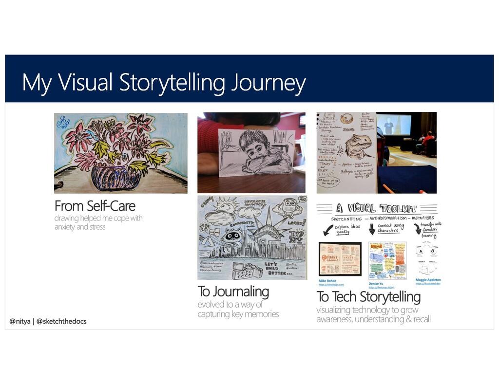 @SketchTheDocs @nitya To Journaling evolved to ...