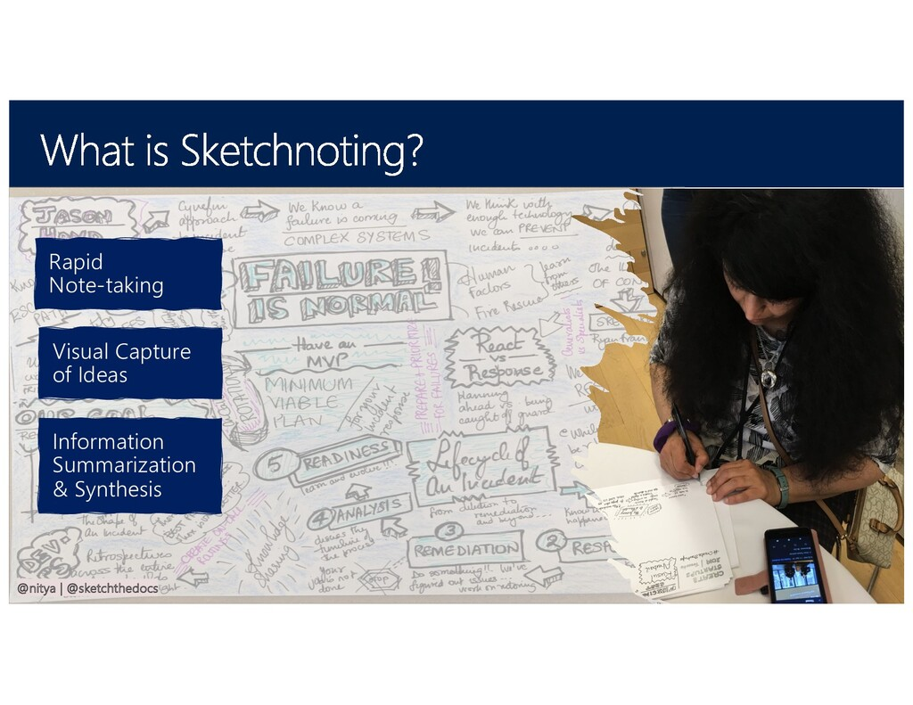 @SketchTheDocs @nitya Rapid Note-taking Visual ...