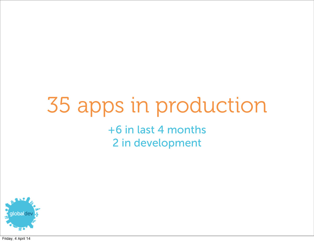 35 apps in production +6 in last 4 months 2 in ...
