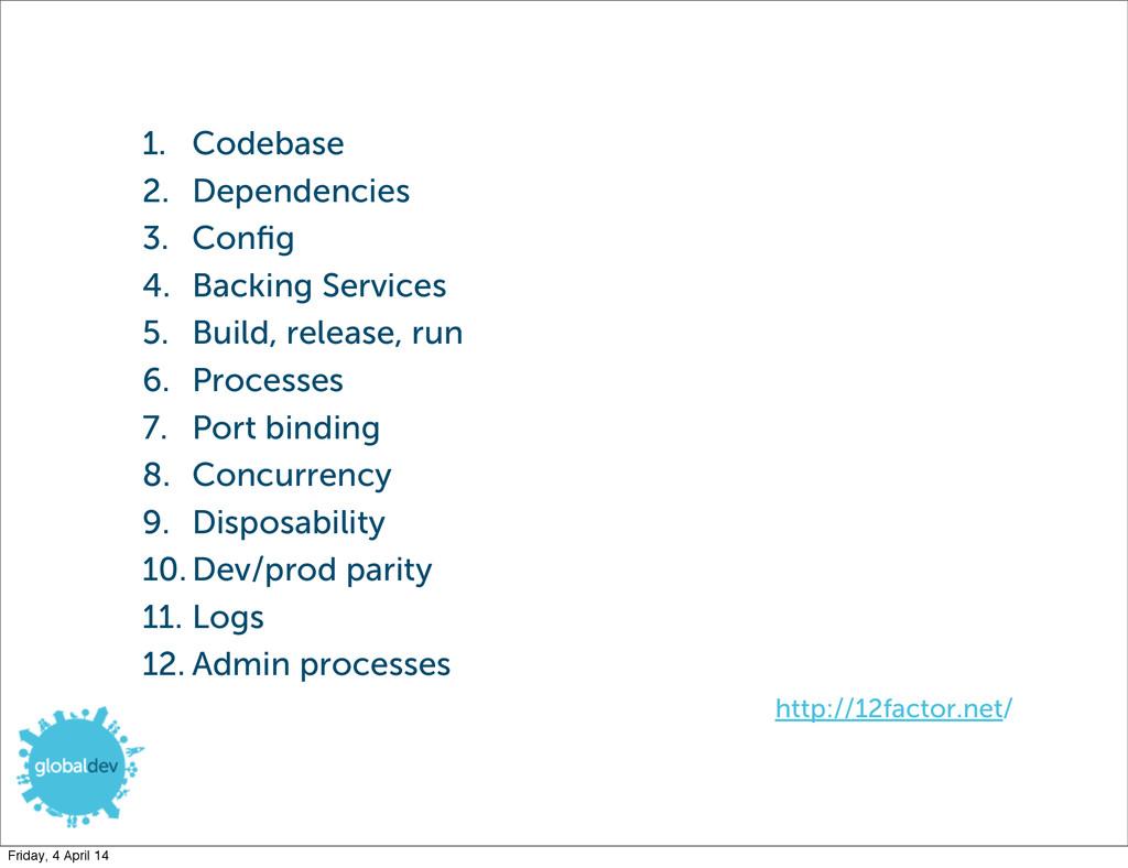 1. Codebase 2. Dependencies 3. Config 4. Backing...