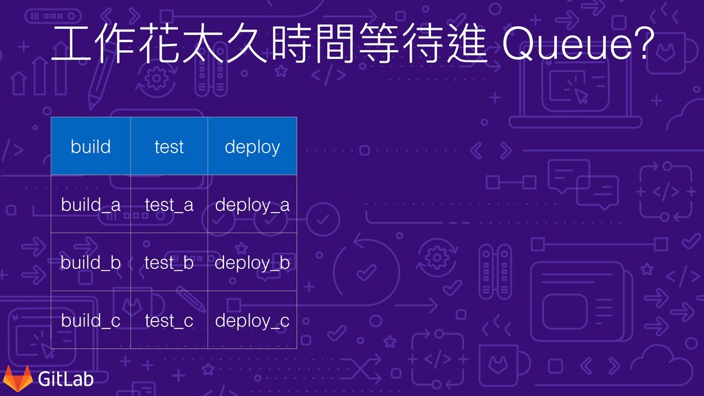 ⼯作花太久時間等待進 Queue? build test deploy build_a tes...