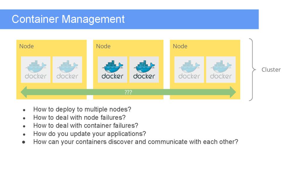 Container Management Node Node Cluster Node ???...