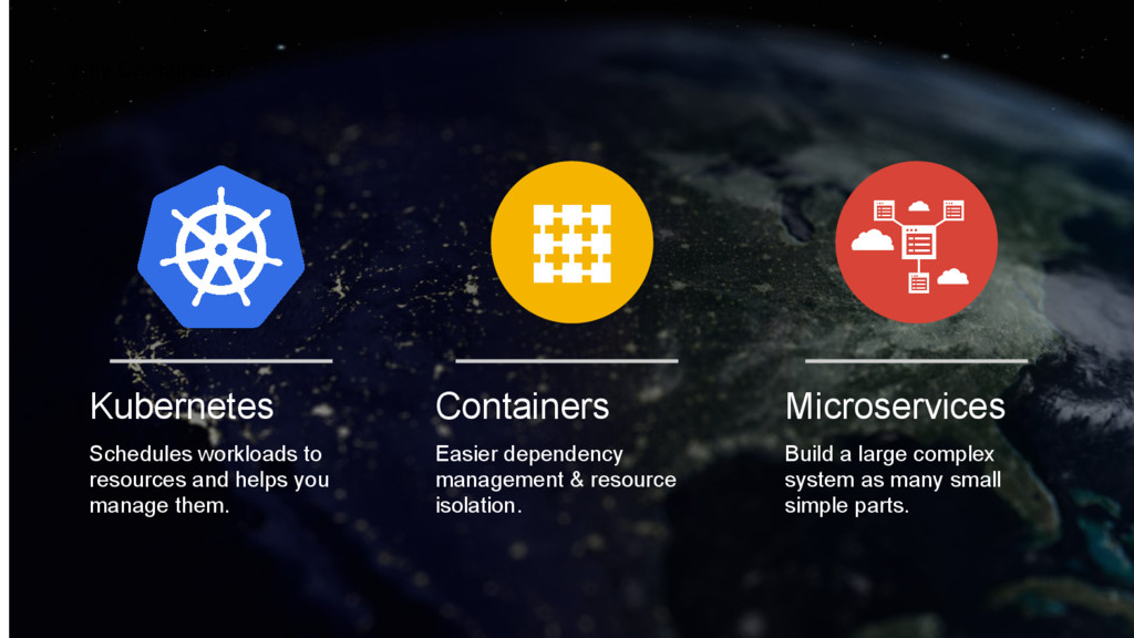 Kubernetes Schedules workloads to resources and...