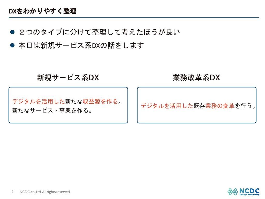 DXをわかりやすく整理 l 2つのタイプに分けて整理して考えたほうが良い l 本日は新規サービ...