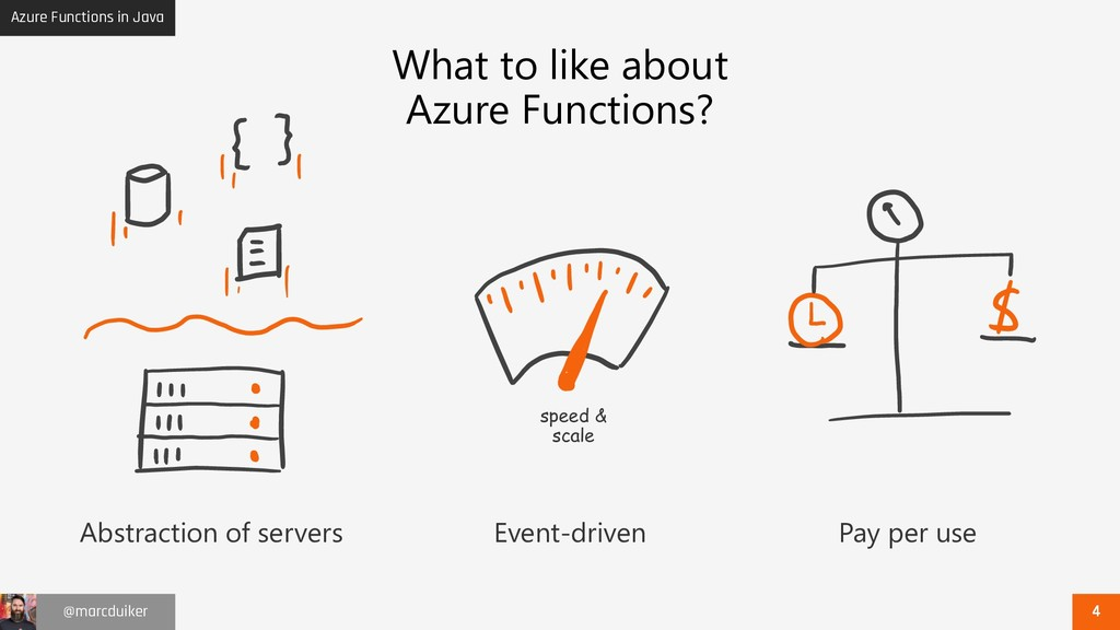 Azure Functions in Java @marcduiker Pay per use...