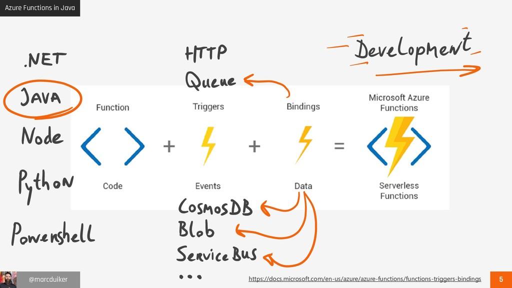 Azure Functions in Java @marcduiker https://doc...