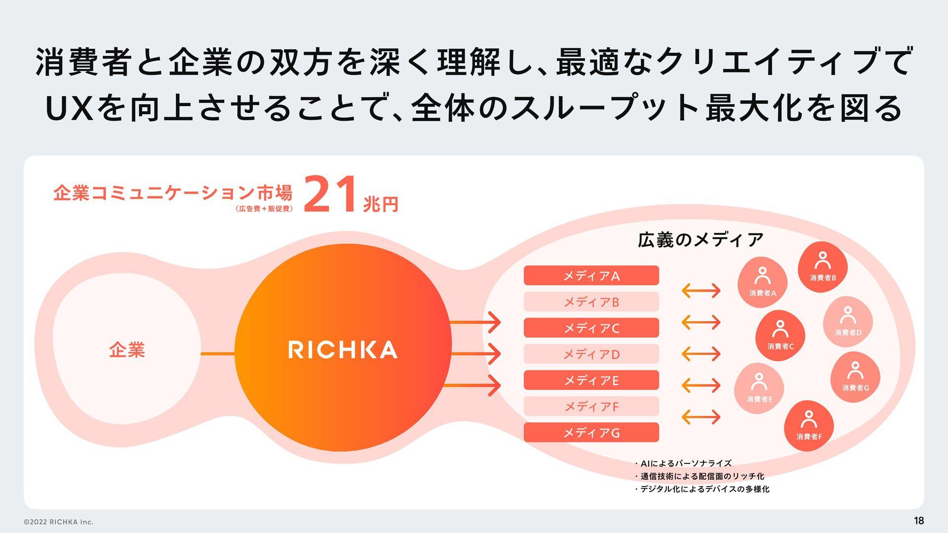 #メンバ−紹介 MF Building 3F, 1-6-12 Yoyogi, Shibuya-...