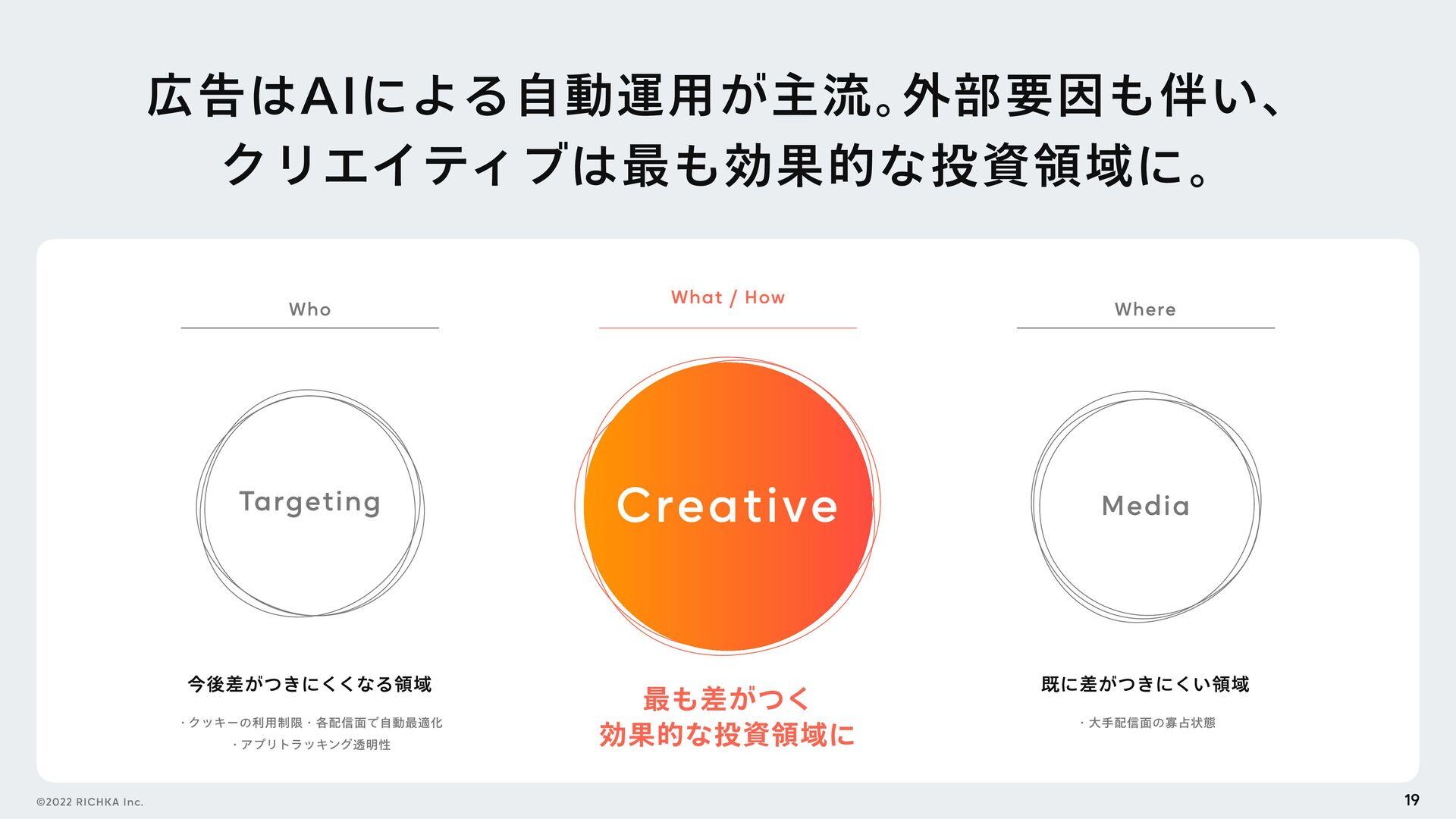 #株主の皆様 MF Building 3F, 1-6-12 Yoyogi, Shibuya-k...