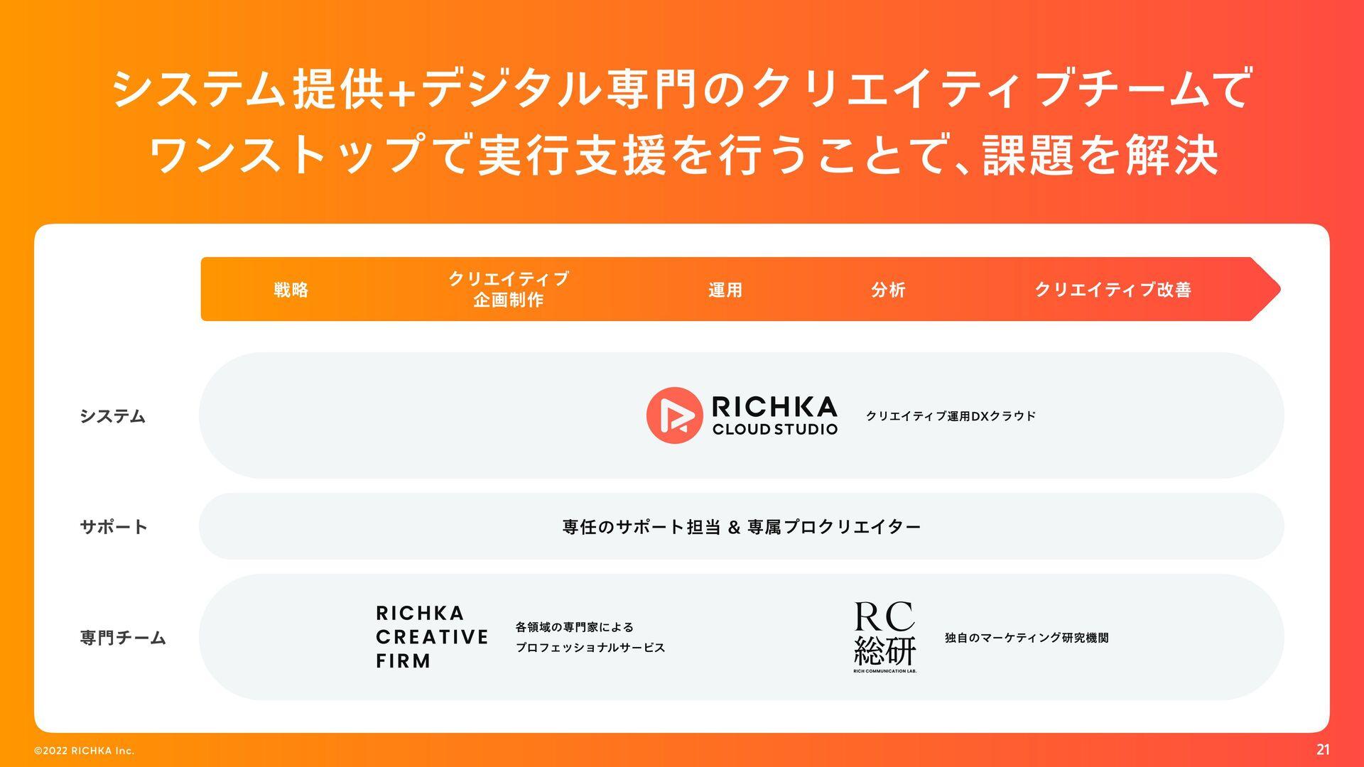 #その他の組織の特徴 MF Building 3F, 1-6-12 Yoyogi, Shibu...