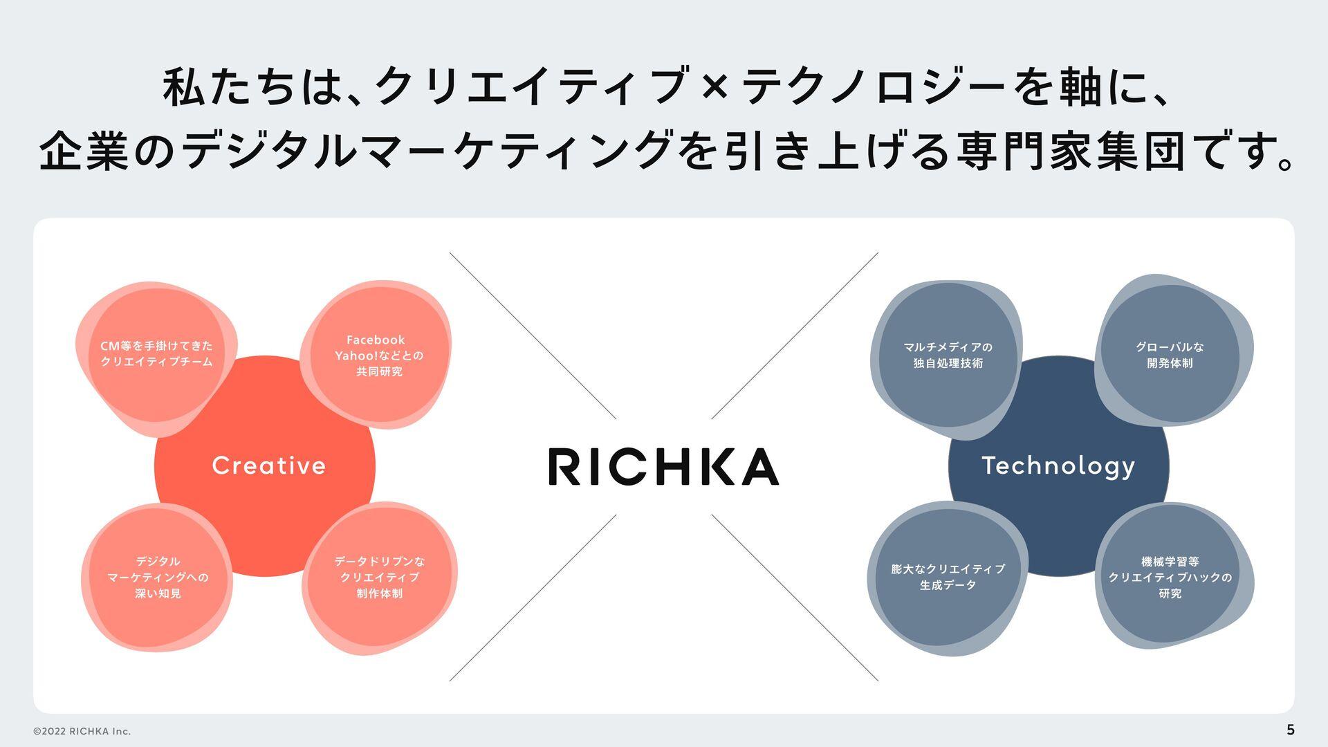 RICHKA inc. MF Building 3F, 1-6-12 Yoyogi, Shib...