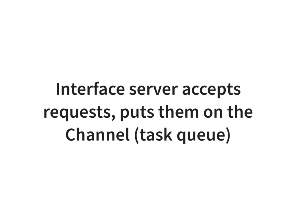 Interface server accepts requests, puts them on...