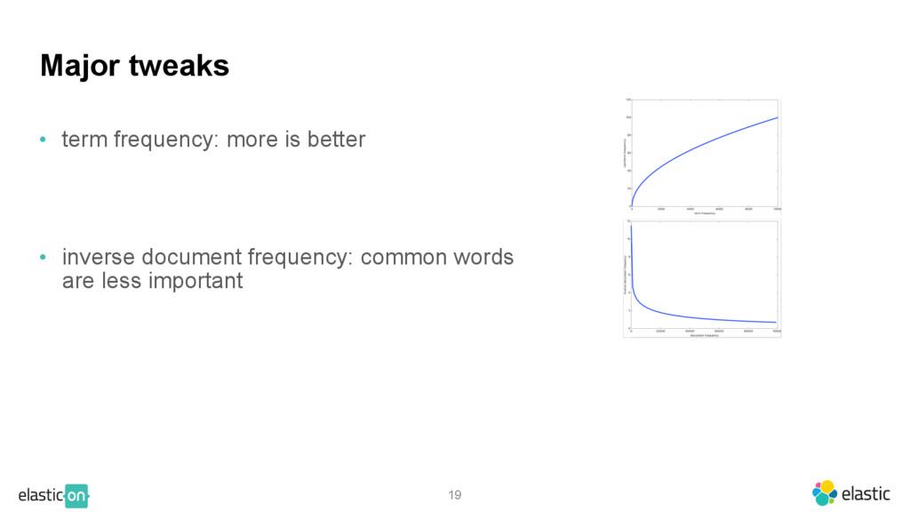 19 Major tweaks • term frequency: more is bette...