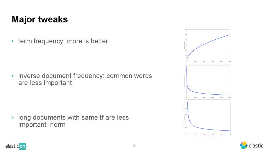 20 Major tweaks • term frequency: more is bette...