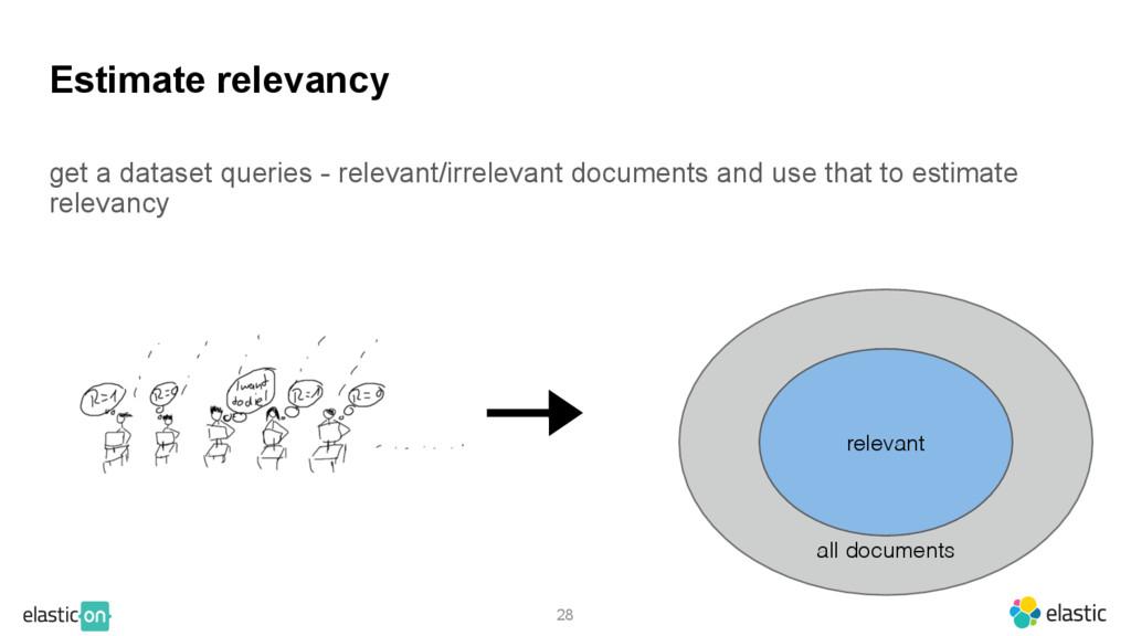get a dataset queries - relevant/irrelevant doc...