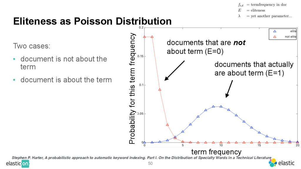 Two cases: • document is not about the term • d...