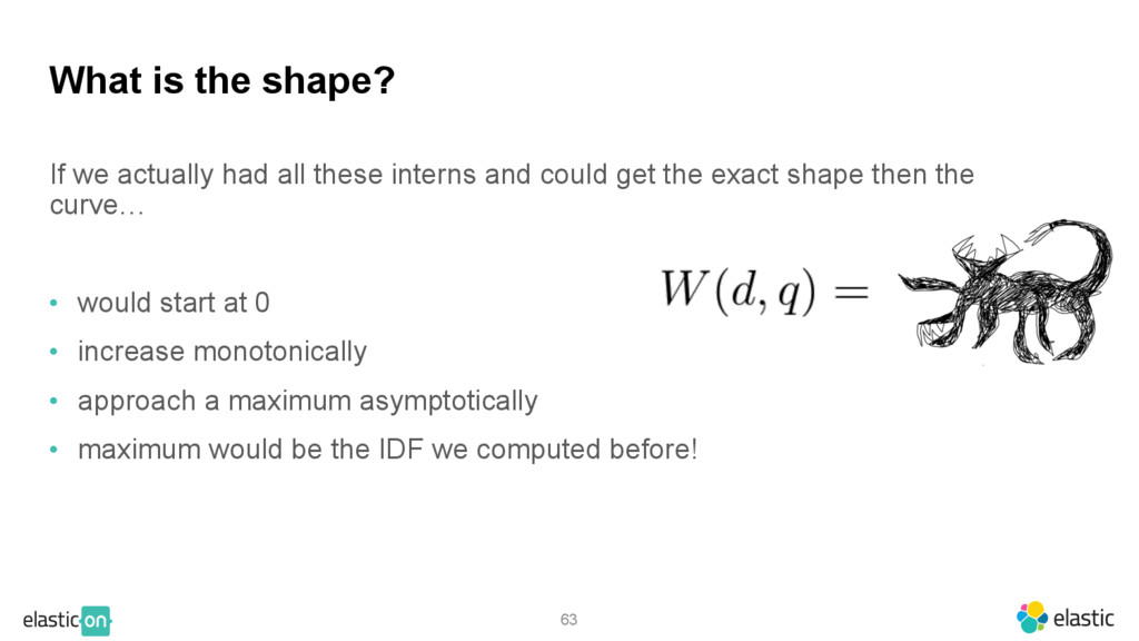 63 What is the shape? If we actually had all th...