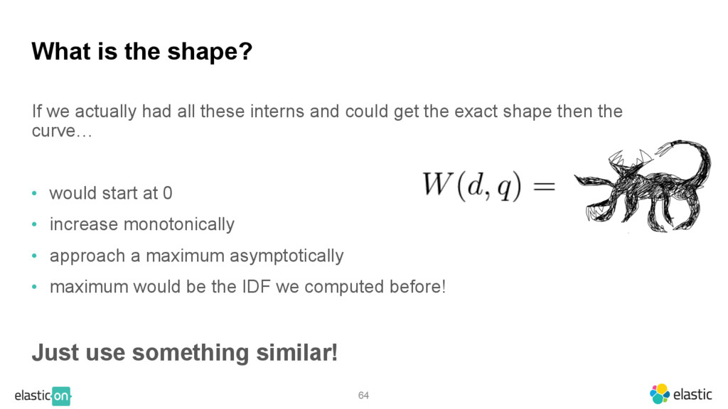 64 What is the shape? If we actually had all th...